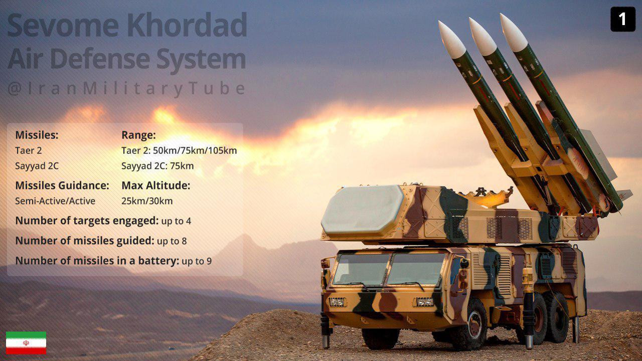آیا آمریکاییها توانستهاند به سامانه پدافند هوایی ایران نفوذ کنند؟
