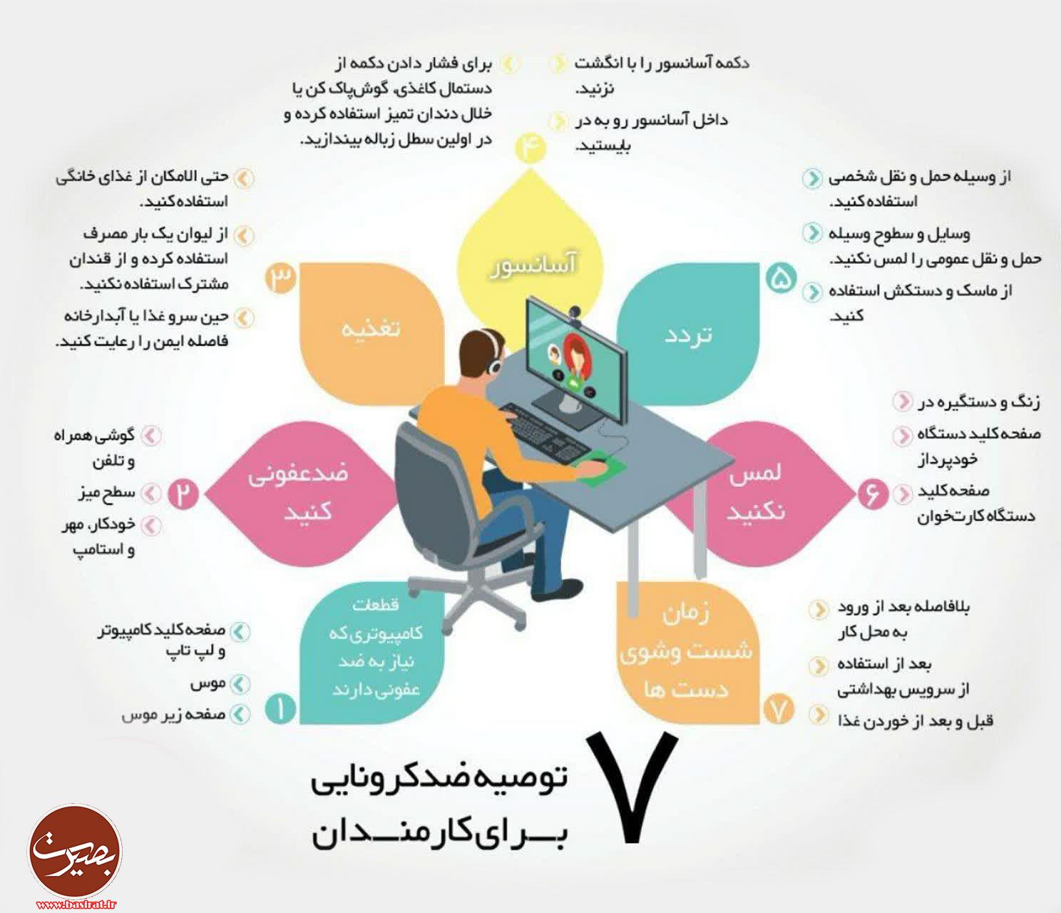 توصیه های ضد کرونایی برای کارمندان / اینفوگرافی